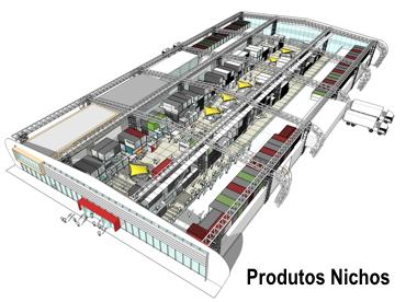 Niche Retail Concepts