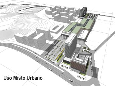 Urban Mixed-Use