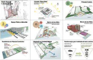 Grafiken Marina City